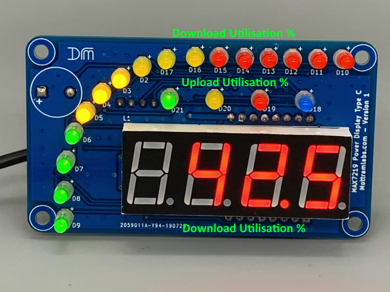 Broadband Utilisation Display front panel showing tables on LED display elements